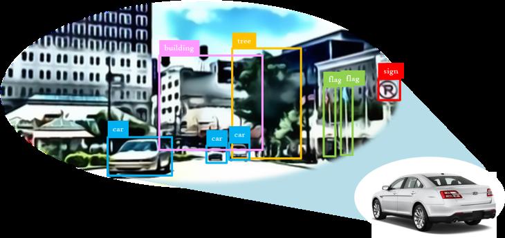 scene_understanding_for_smart_mobility
