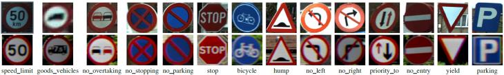 traffic_signs_v2
