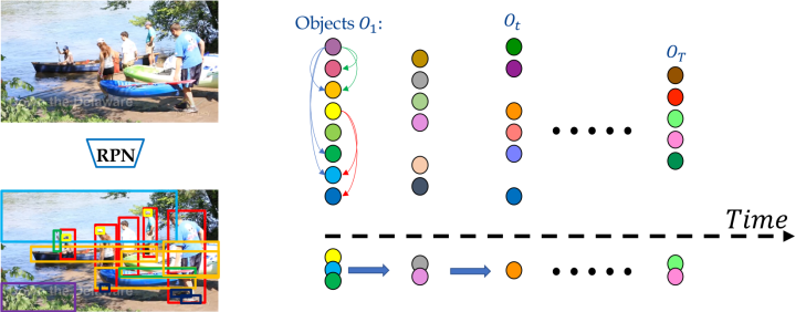 Object_interactions_blog_4